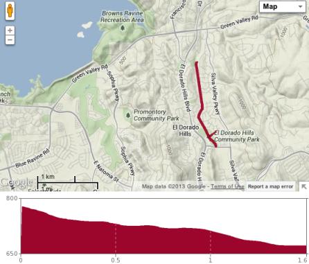 Trail Map: New York Creek Trail in El Dorado Hills